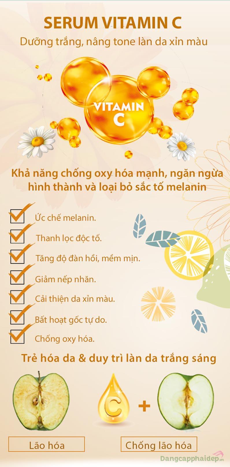 Những lợi ích tuyệt vời của vitamin C đối với sức khỏe làn da.